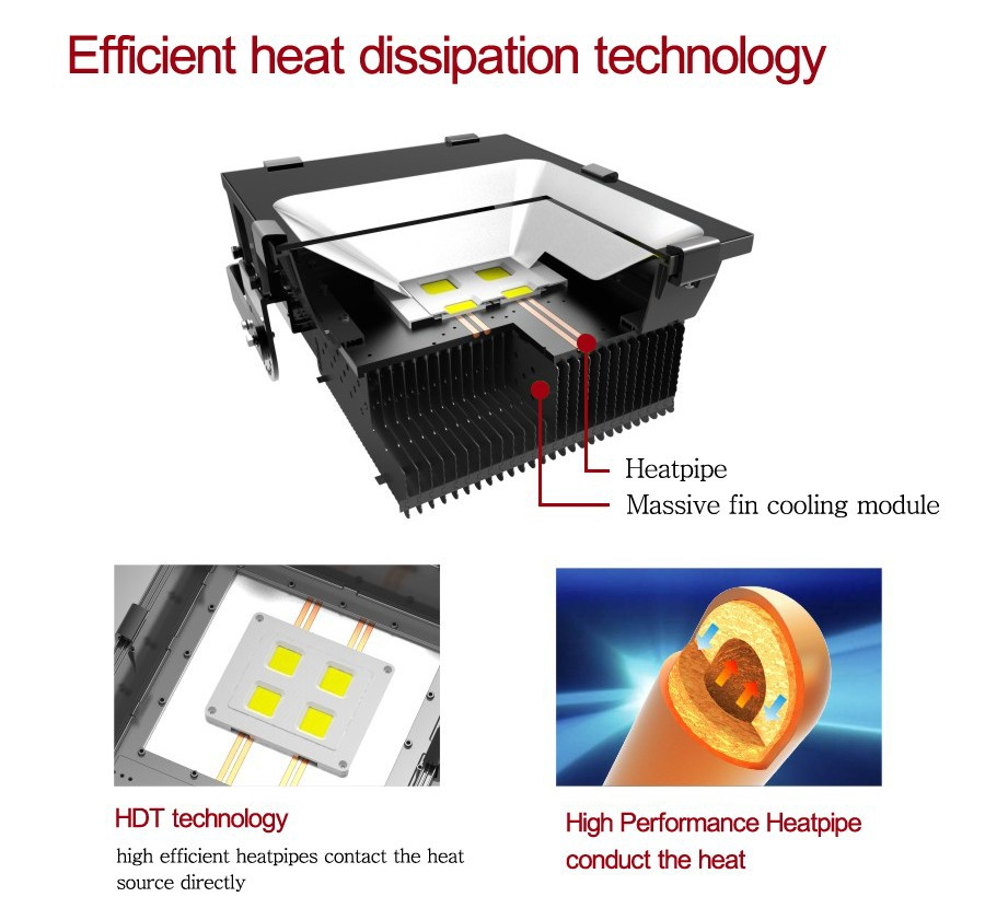 Efficient heat dissipation technology