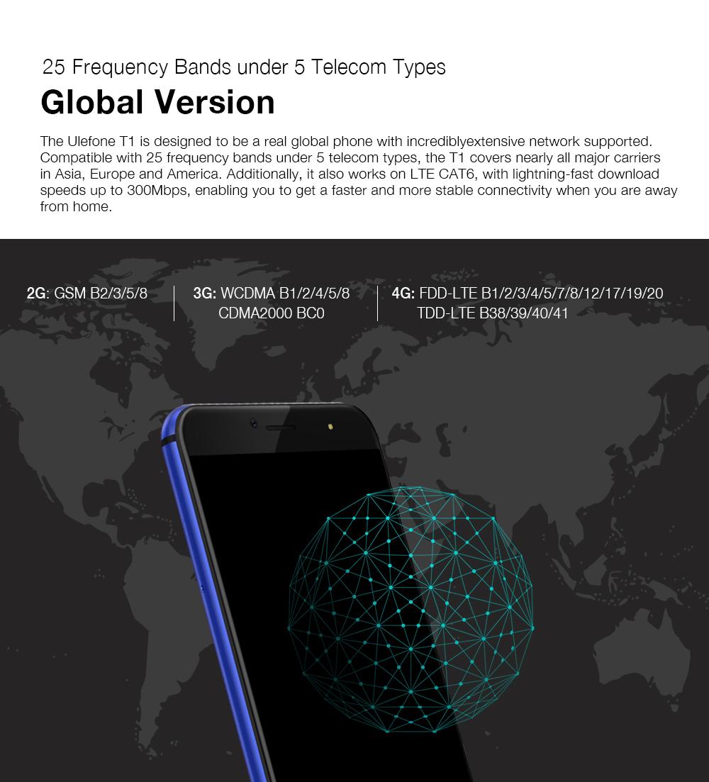 ulefone-T1--128GB_13