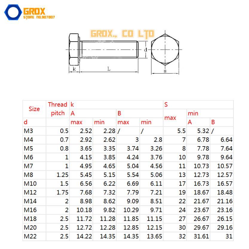 Alloy Steel Thread Size M6-1 FastenerParts Nylon-Tip Set Screw