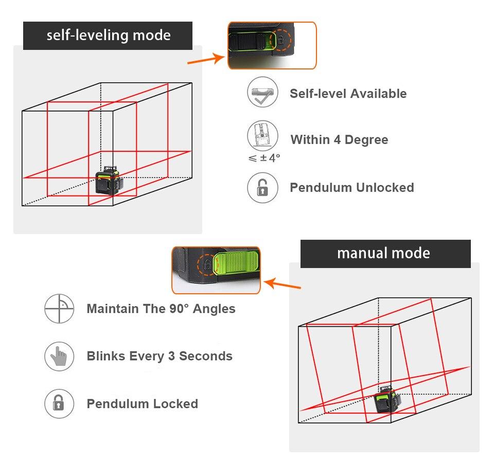 Auto-Livellamento stock Laser a 5