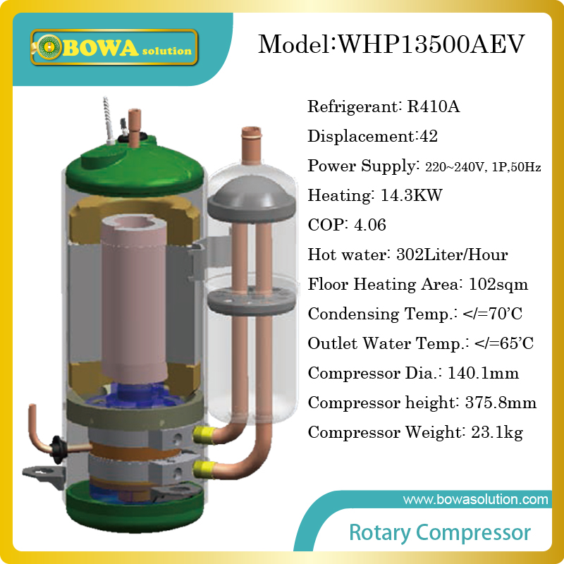 14KW heat pump compressor can produce 302L/H hot water and suitable for 102sqm floor heating of apartment
