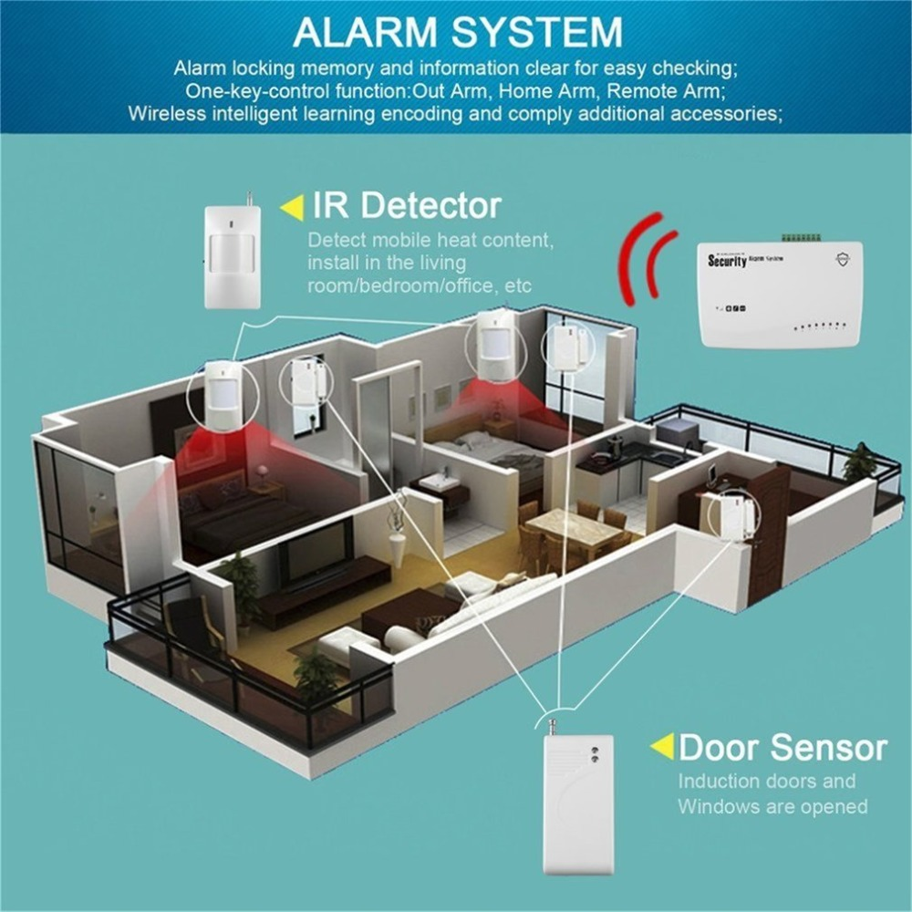 Wireless PSTN/GSM Home Security Burglar Alarm System Siren Kit SIM SMS Alarm Door Open Detector Motion Detector 2018 New new 433mhz wireless water leak intrusion detector work with gsm pstn sms home security voice burglar smart alarm system
