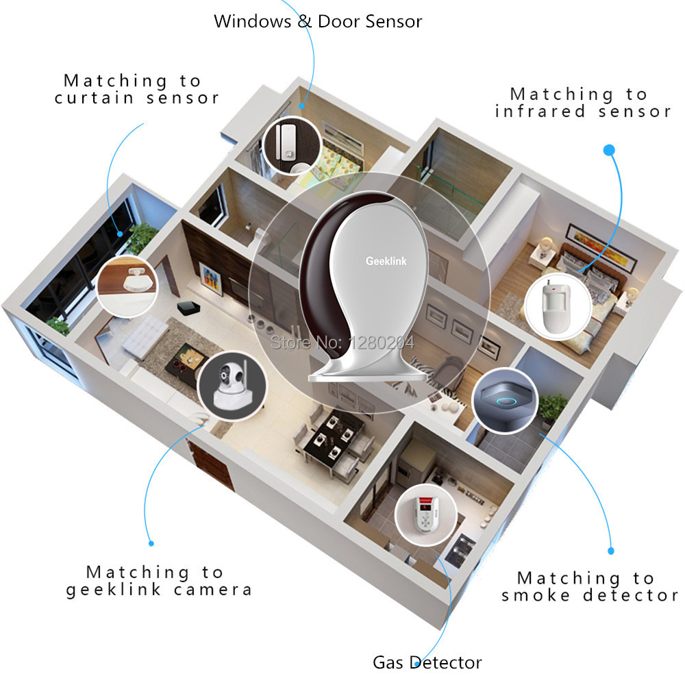 Geeklink-Thinker-smart-remote-home-automation-with (2).jpg