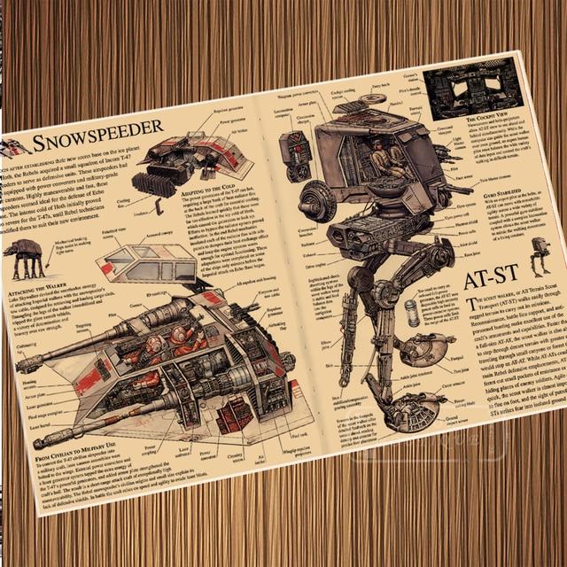 Star Wars Slow Speeder AT AT Sci Fi Science Fiction Movie Retro ...