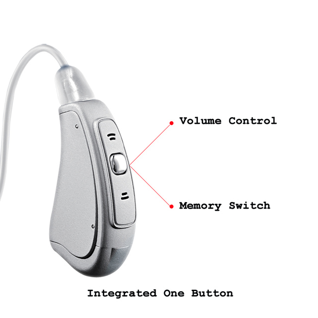 US $436 05 5% OFF|Intelligent Multi core 24 Channels 24 Bands DDRC Built in  Tinnitus Masker Digital Tiny Receiver in Canal Hearing Aids-in Ear Care