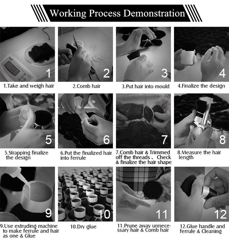 working_process