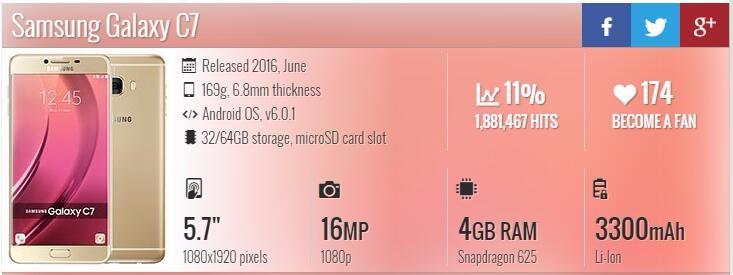 samsung galaxy c7 mobile phone