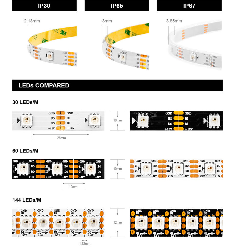 WS2815 DC12V (WS2812B/WS2813) RGB LED Pixels Strip Light Individually Addressable LED Dual-Signal 1m/5m 30/60/144 Pixels/Leds/m