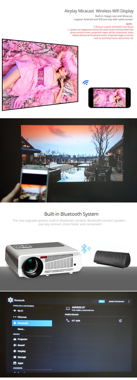 Poner Saund LED86+ wifi 5500 lumens protector 1080p HDMI