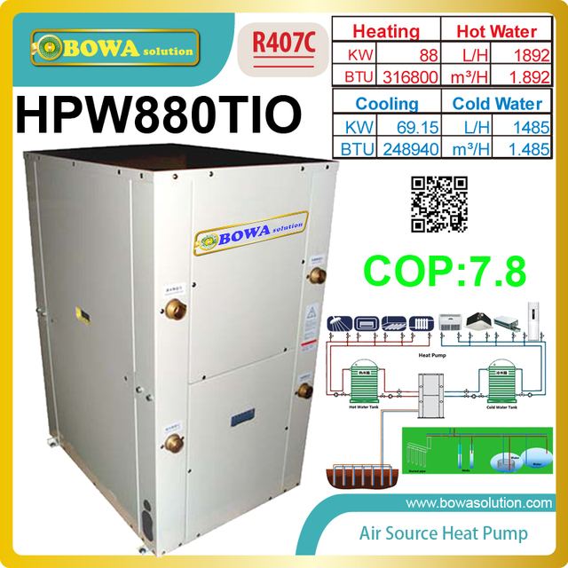 Economic, safety, smart and modular desgned heating equipments wonderful for middle & high latitudes zones or contries