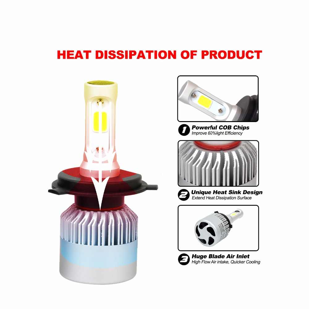 Geetans H7 H4  LED H11 H1 H13 H3 9004 9005 9006 9007 Car lights Bulbs Automobiles LED  Light Universal Car Styling 12V 6000K EJ