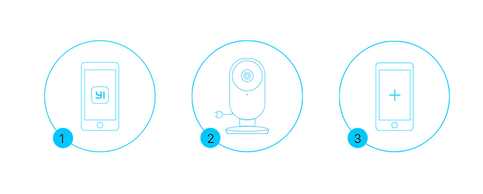 HTB1mUVBUSzqK1RjSZFHq6z3CpXaN YI 1080p Home Camera Indoor IP Security Surveillance System with Night Vision for Home/Office/Baby/Nanny/Pet Monitor YI Cloud