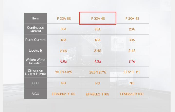 T-Motor F40 II FPV Brushless Motor 2400KV/2600KV + ESC 30A Combo for RC Drone Quadcopter