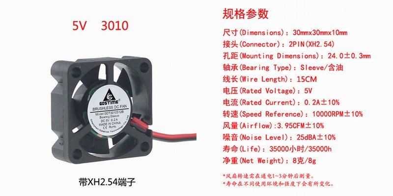 Cheap product 30mm fan 5v in Shopping World