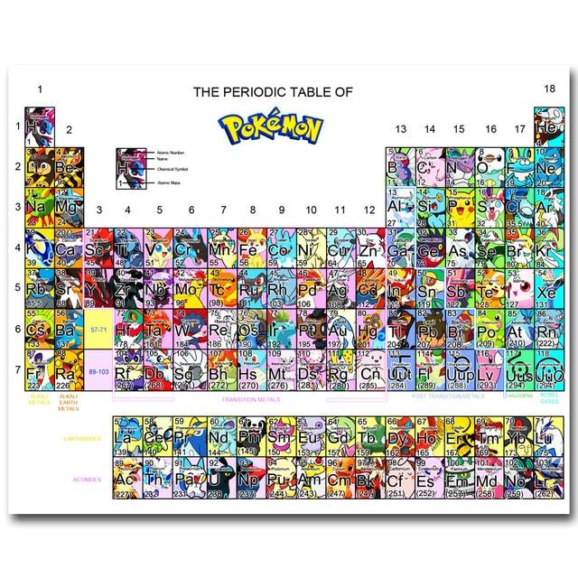 다 주기율표 포켓몬 재미 예술 실크 포스터 인쇄 20x25 24x30 인치 포켓 몬스터 애니메이션 그림