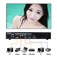 KS600 LED Video Processor Scaler 1920 1080 Support 2 Sending Cards DVI VGA HDMI Video Wall