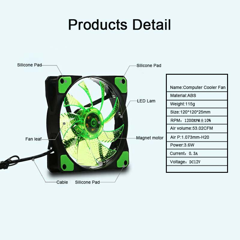 Image 3 - 10pcs/1pcs portable fridge 12cm Computer Cooler Fan 16dB Ultra Silent 15 LEDs PC Game Airflow Fans with 2in1 Cable Cool Heatsink-in Fans & Cooling from Computer & Office