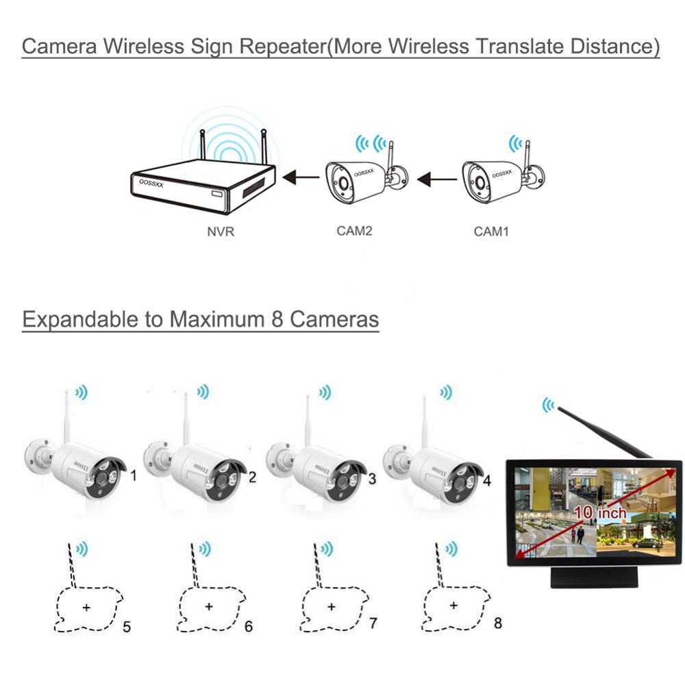 Image 2 - OOSSXX 8CH 1080P Wireless NVR Kit 10' Monitor Wireless CCTV 4pcs 960P Indoor Outdoor IP Camera Video Surveillance System-in Surveillance System from Security & Protection