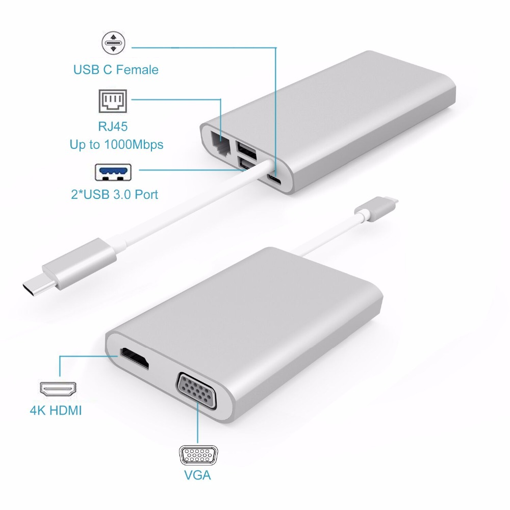 6 in 1 USB C USB C Hub with Type C Power Delivery 4K Video HD RJ45 Network Converter USB HUB for MacBook Pro Type C HUB