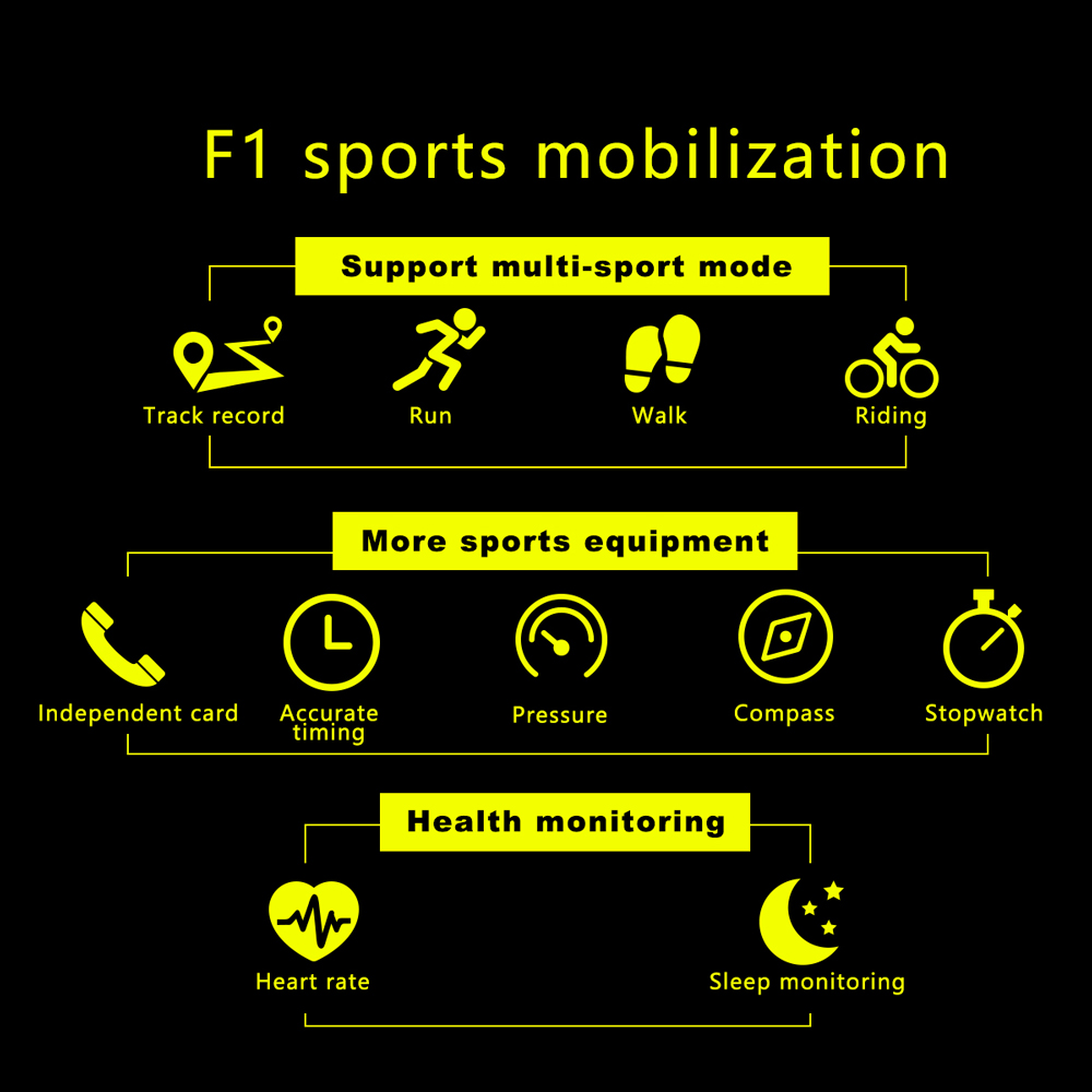 F1 montre intelligente hommes carte SIM sport SmartWatch GPS soutien podomètre Bluetooth 4.0 caméra montre-bracelet femmes pour IOS Android téléphone - 6