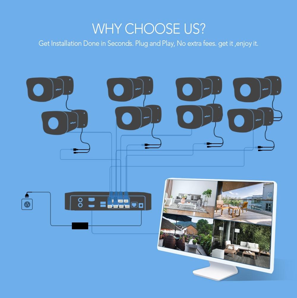 03 sistema de videovigilància