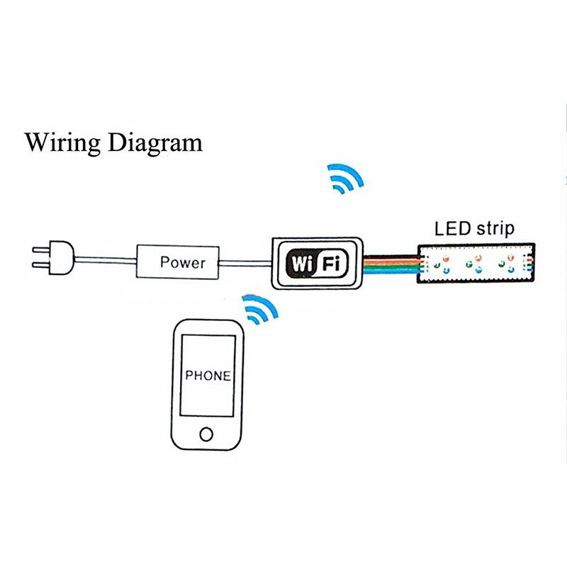 led wifi rgb controller dc12 24v 12a for rgb led strip panel ceiling LED Light Wiring Guide led wifi rgb controller dc12 24v 12a for rgb led strip panel ceiling light music controller remote control by smart phone in rgb controlers from lights