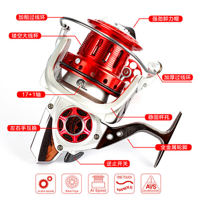 NEW TS8000 TS10000 TS12000 17+1BB Full Metal Surf Casting Reel Long Shot Sea Fishing Reel Cast Wheel Spinning Fishing Reel