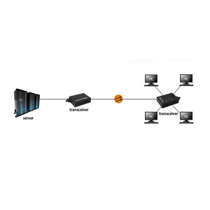 Image 2 - Convertisseur de médias Ethernet 10/100M 4 ports + 1 port de fibres optique SC 1310/1550nm AB convertisseur de médias à double mode 1 pièces