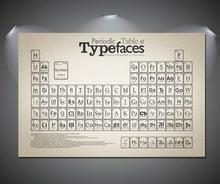 Periodic Table of Typefaces Art Wall Decor Silk Print Poster
