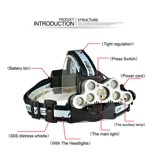 Image 4 - super bright headlamp 9 LED headlight CREE XML T6 usb rechargeable head lamp 18650 battery headtorch high power led head torch