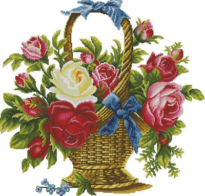 Needlework,DIY Cross Stitch,Sets For Embroidery kits,11CT&14CT,Roses basket