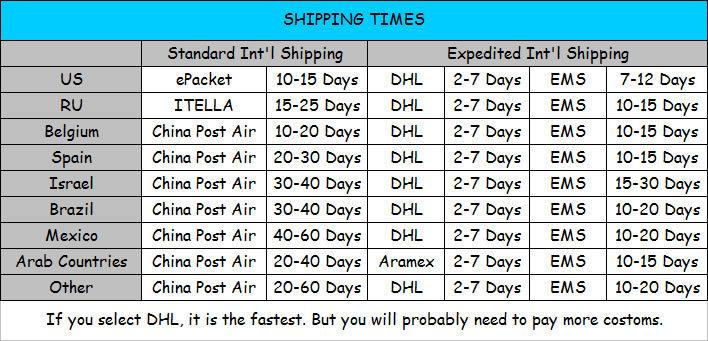 shipping times-Aliexpress