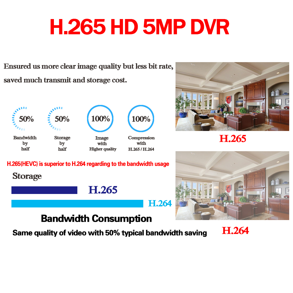 AI Gesicht Erkennung Gesicht anerkennung holen AHD Netzwerk DVR Video Recorder 8CH H.265 + 5MP Hybrid DVR NVR IP Kamera sicherheit kit - 5