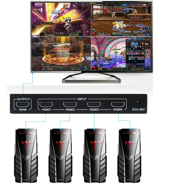 1080P 4x1 HDMI Multi-Viewer HDMI Quad Screen Real Time Multi-Viewer HDMI Splitter Seamless Switcher with IR Control