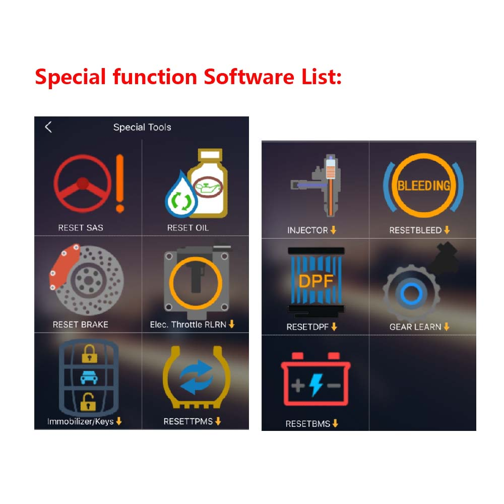 Special function Software