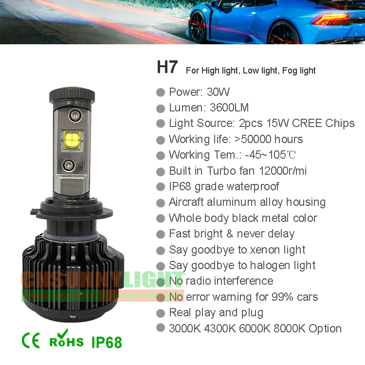 CNSUNNYLIGHT Car Headlights H7 LED Bulb Auto Front Bulb 60W  7200LM Automobiles Fog Headlamp 3000K 4300K 6000K 8000K With EMC (2)