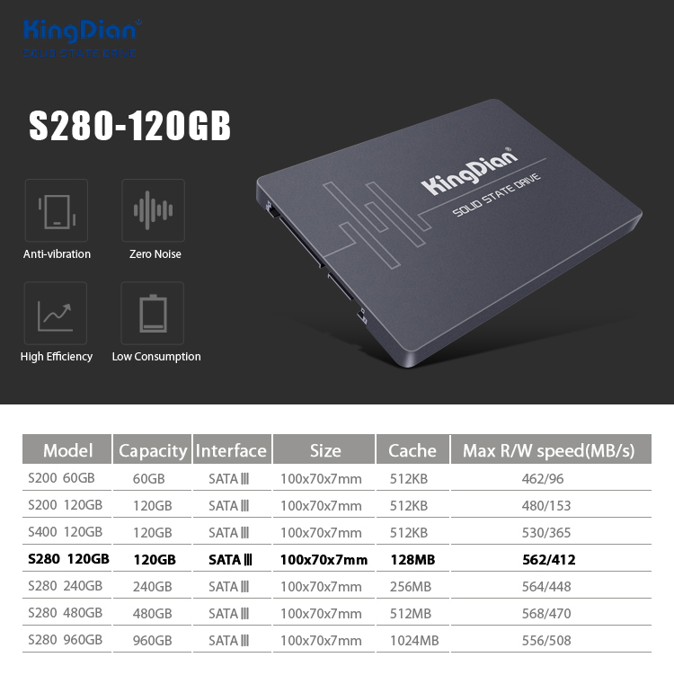 S280-120GB_01