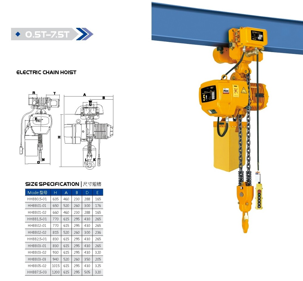 0 25 0 5tonx3 6m mini type lifting chain hoist ce certificate hand manual chain block crane lifting sling material handlingusd 50 32 65 63 piece [ 1000 x 928 Pixel ]