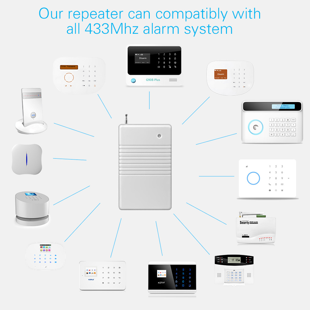 Wireless Rt 100 Signal Repeater Transmitter Enhance Sensors Rt100 Wiring Diagram 433mhz Just For Etiger Gsm Pstn Alarm System In Sensor Detector From Security