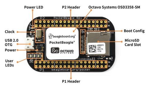PocketBeagle open source USB key fob computer OSD3358 processor