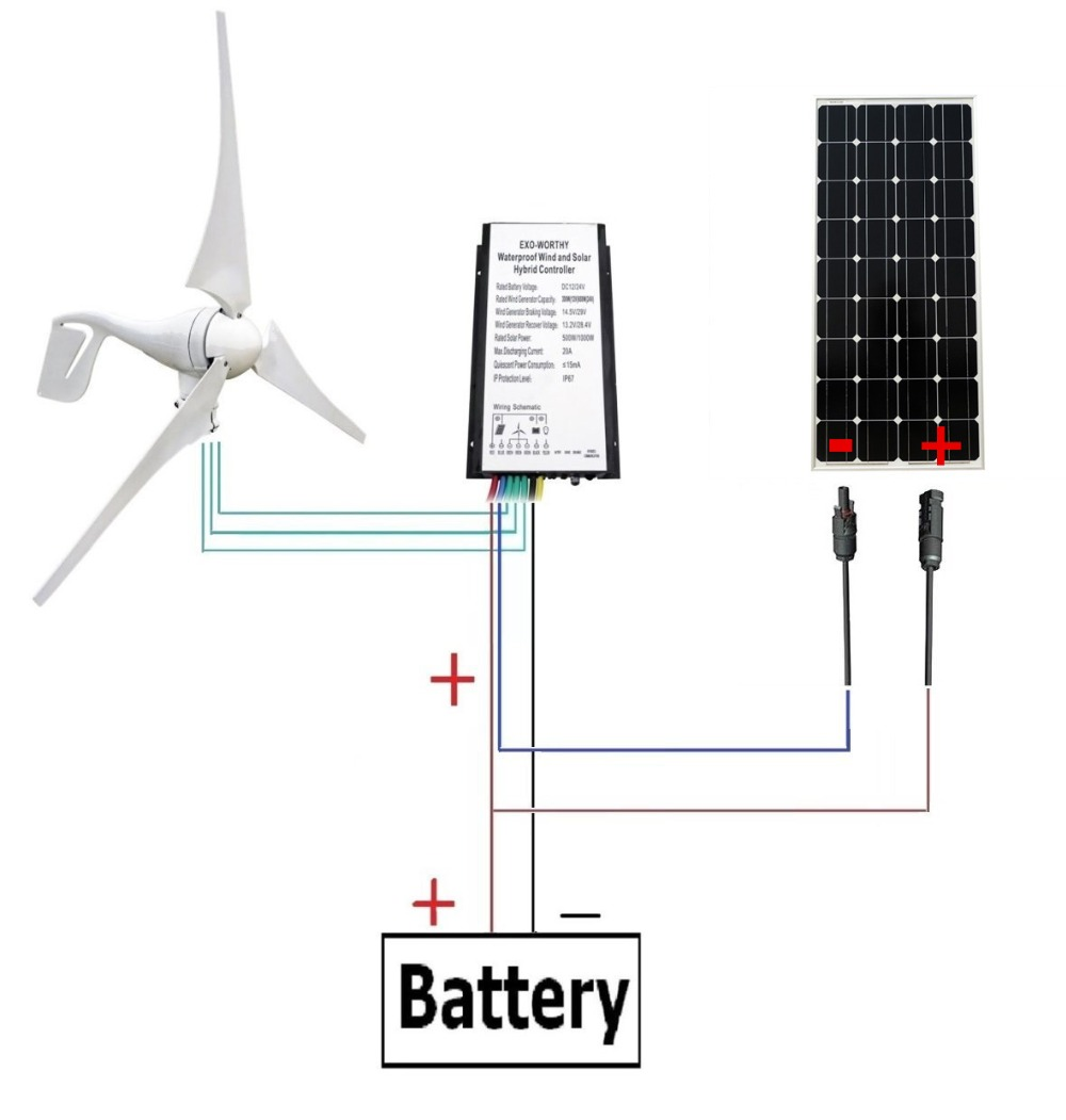 UK Stock No Tax No Duty 560W/H Hybrid System Kit: 400W Wind Turbine Generator + 160W PV Solar Panel