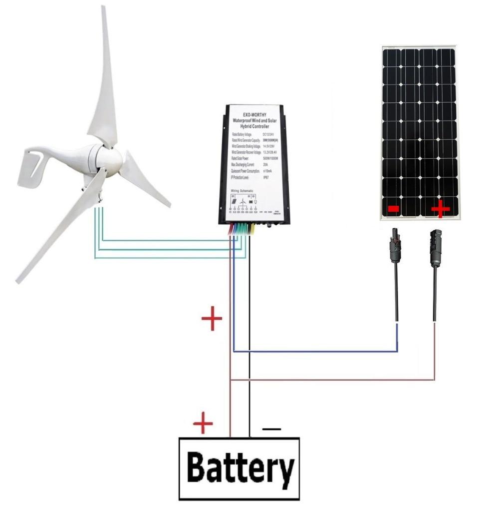 uk stock no tax no duty 560w h hybrid system kit 400w wind turbine generator 160w pv solar panel [ 1000 x 1051 Pixel ]