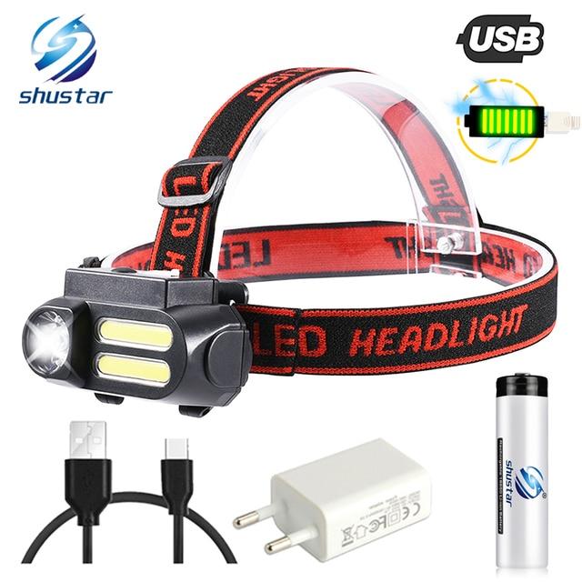 Super Bright LED Headlamp COB Work Light 4 Lighting Mode Waterproof Headlight Powered By 18650 Battery suit for Night Lighting