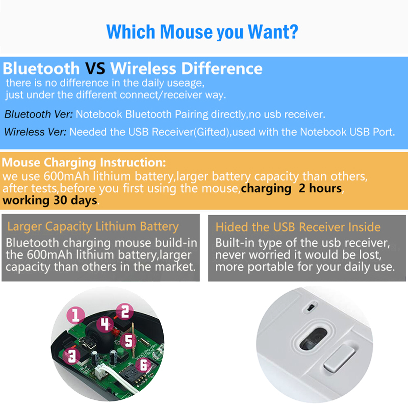US $12 47  AZZOR V8 Rechargeable USB Bluetooth 3 0 Wireless Mouse Mute  Silent Click Mini Noiseless Optical Mouse 2400 DPI for PC Laptop-in Mice  from