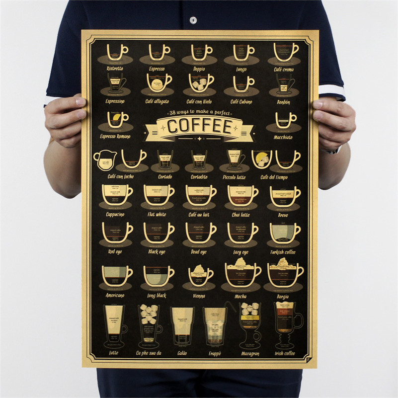 US $3 99  Vintage poster coffee wine military bar counter adornment kitchen  retro kraft paper posters,Movie poster Wall stickers 51x35cm-in Painting &