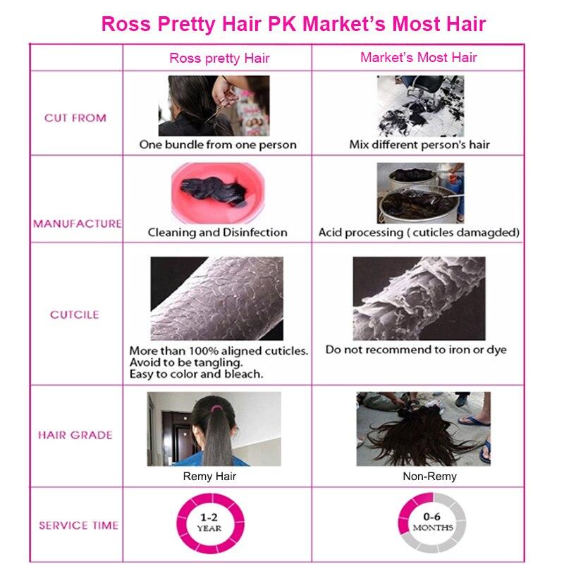 ross pretty hair quality