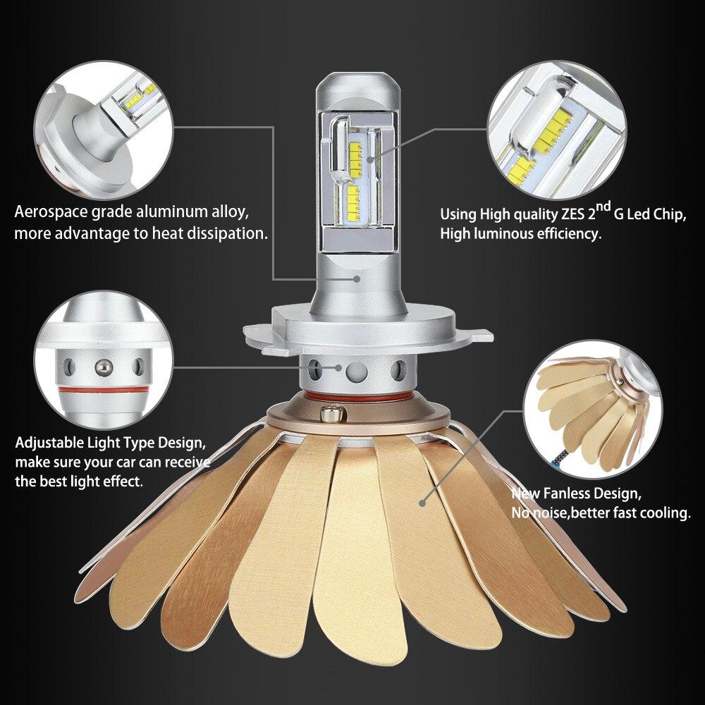 Zdatt Fanless Voiture lumière Led ZES 100 W 12000LM Phares H4 Ampoule Led H1 H7 H8 H11 9005 HB3 9006 HB4 12 V Auto Lampe 2nd Puce Canbus - 4