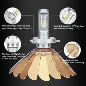 Image 3 - Zdatt H7 Led פנסי H11 H4 12v LED הנורה lampadas Canbus H8 H9 9005 HB3 9006 HB4 ZES Fanless רכב אור 100W אוטומטי ערפל מנורה