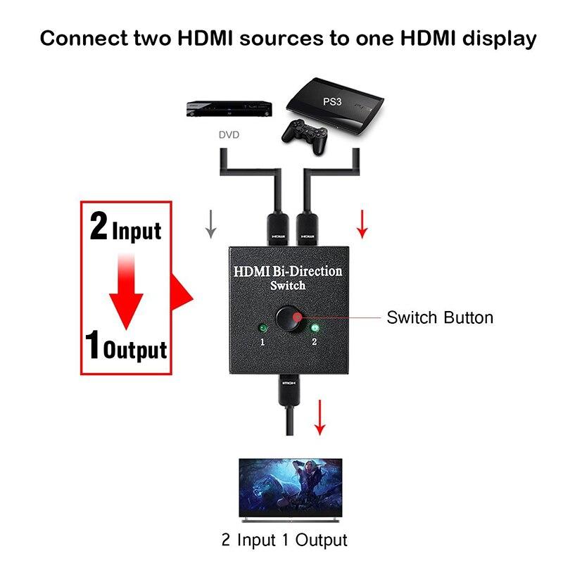Suntaiho HDMI 2.0 Switcher 2 Ports Bi-direction Manual Switch 2x1 Switch Switcher/1x2 Splitter1.4V Digital Supports 1080P 4K