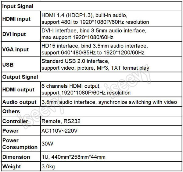 TWC6-232 specifications 1